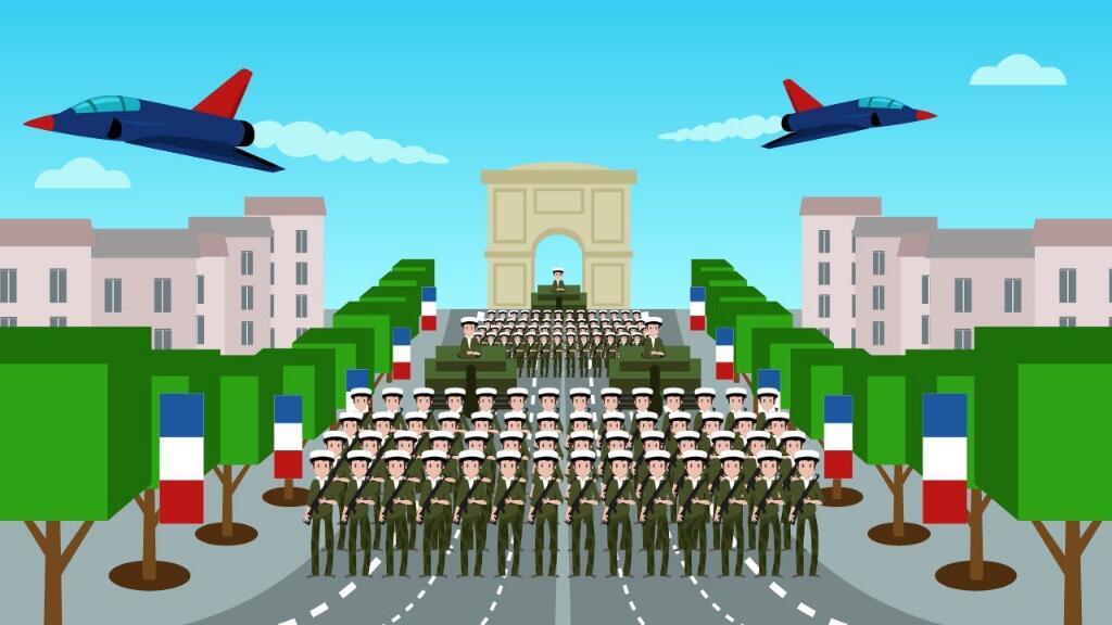 法国国庆和我国一样也有阅兵哦!那么国庆节为什么要阅兵呢?
